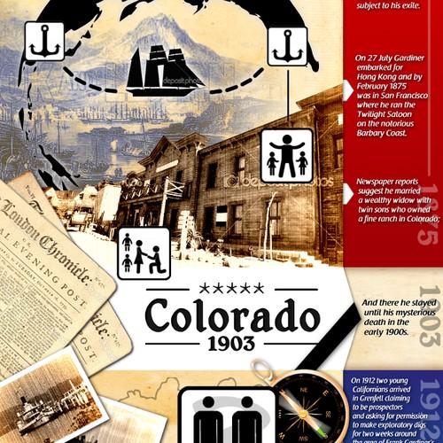 Infographic design for BWM Books