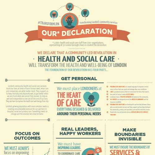 Infographic for nurses declarations