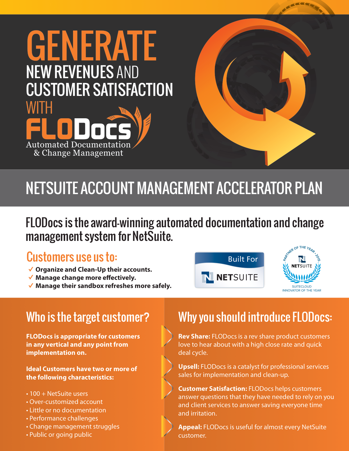 FLODocs Full page trade show magazine ad