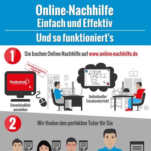 infographic für Studienkreis GmbH Online Nachhilfe