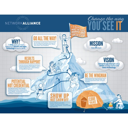 Illustrated Infographics for Network Alliace