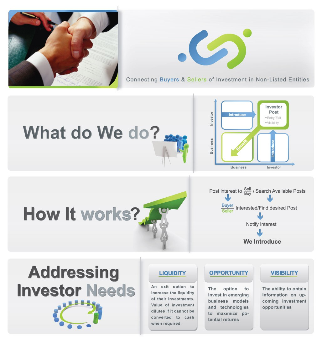 Create the next design for InvestorPost