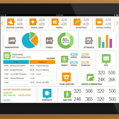 NEED AWESOME iPad DASHBOARD App Design