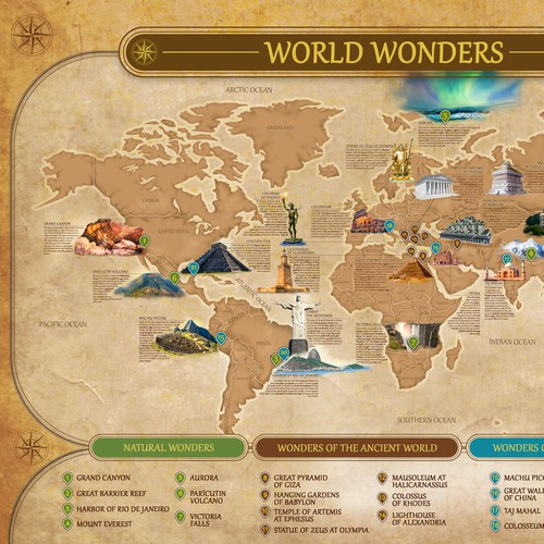 Wander of the World