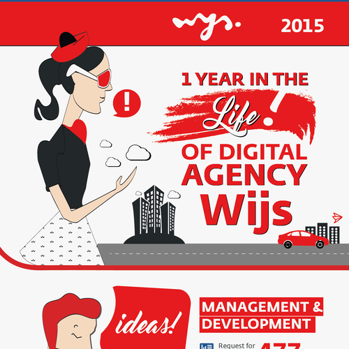 Agency´s Infographic