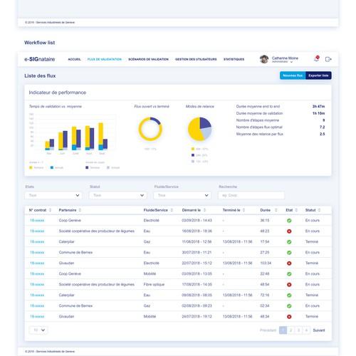 Web app design for workflow management system