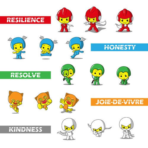 5 Characters for Promote Good Behaviour Schools