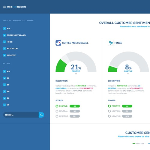 MineForInsights benchmarking dashboard.
