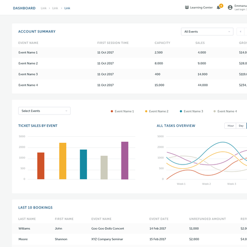 Trybooking Dashboard