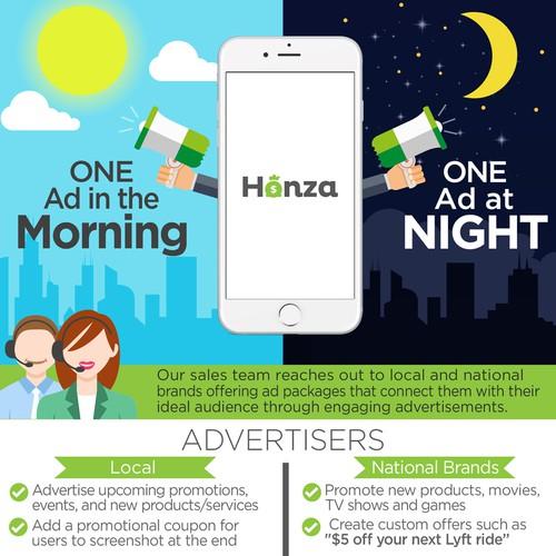 Honza Infographic