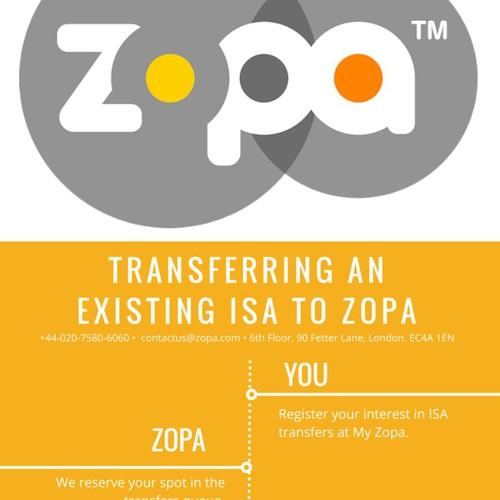 Zopa inforgraphic