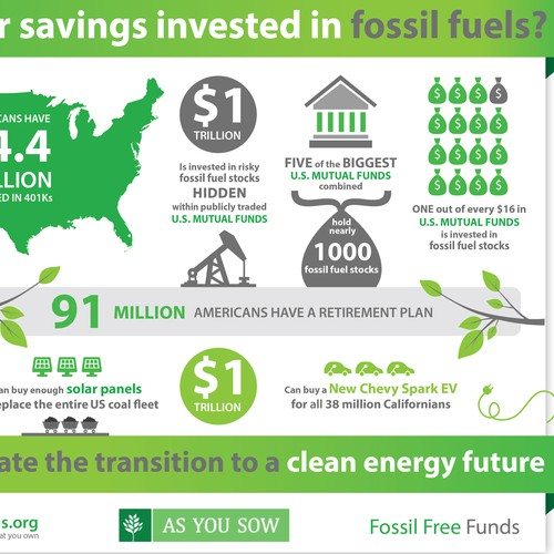 Create an eye-catching infographic for Fossil Free Funds