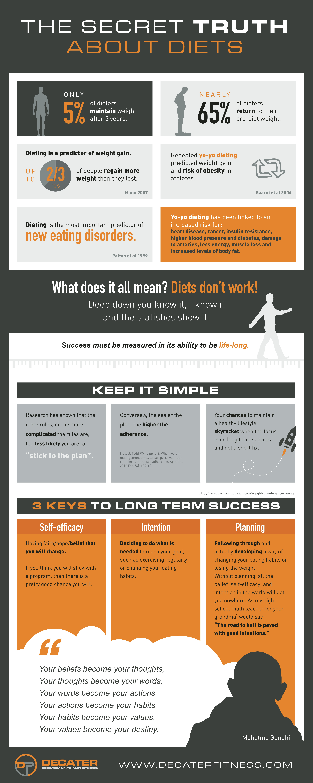 2 Infographics