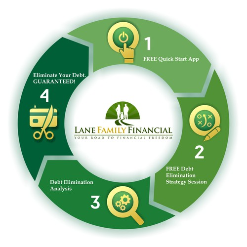 Icons Design for Lane Family Financial