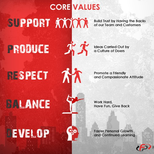 Core values poster design