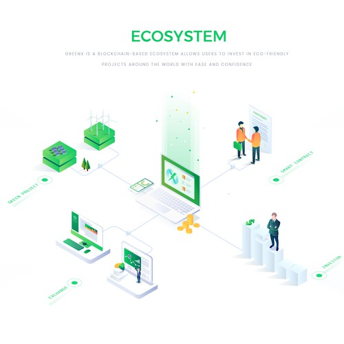 GreenX Energy Capital Marketplace and Block Chain