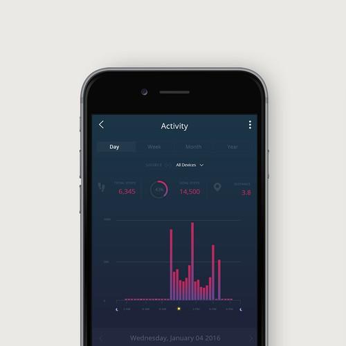 Dark Data Charts