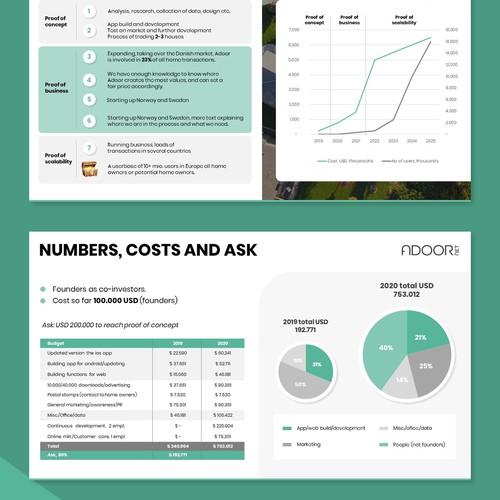 Adoor.net