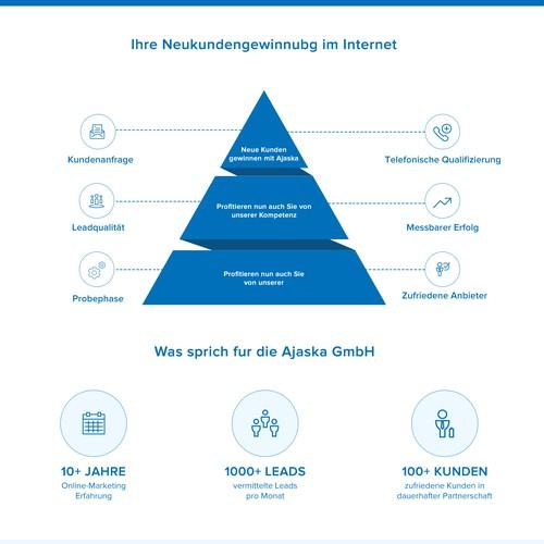 Clean simple flyer for a digital marketing agency