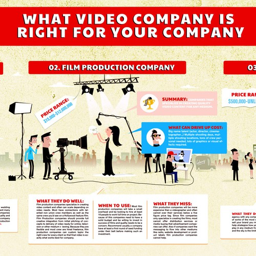 Capture What Makes Video Companies Different