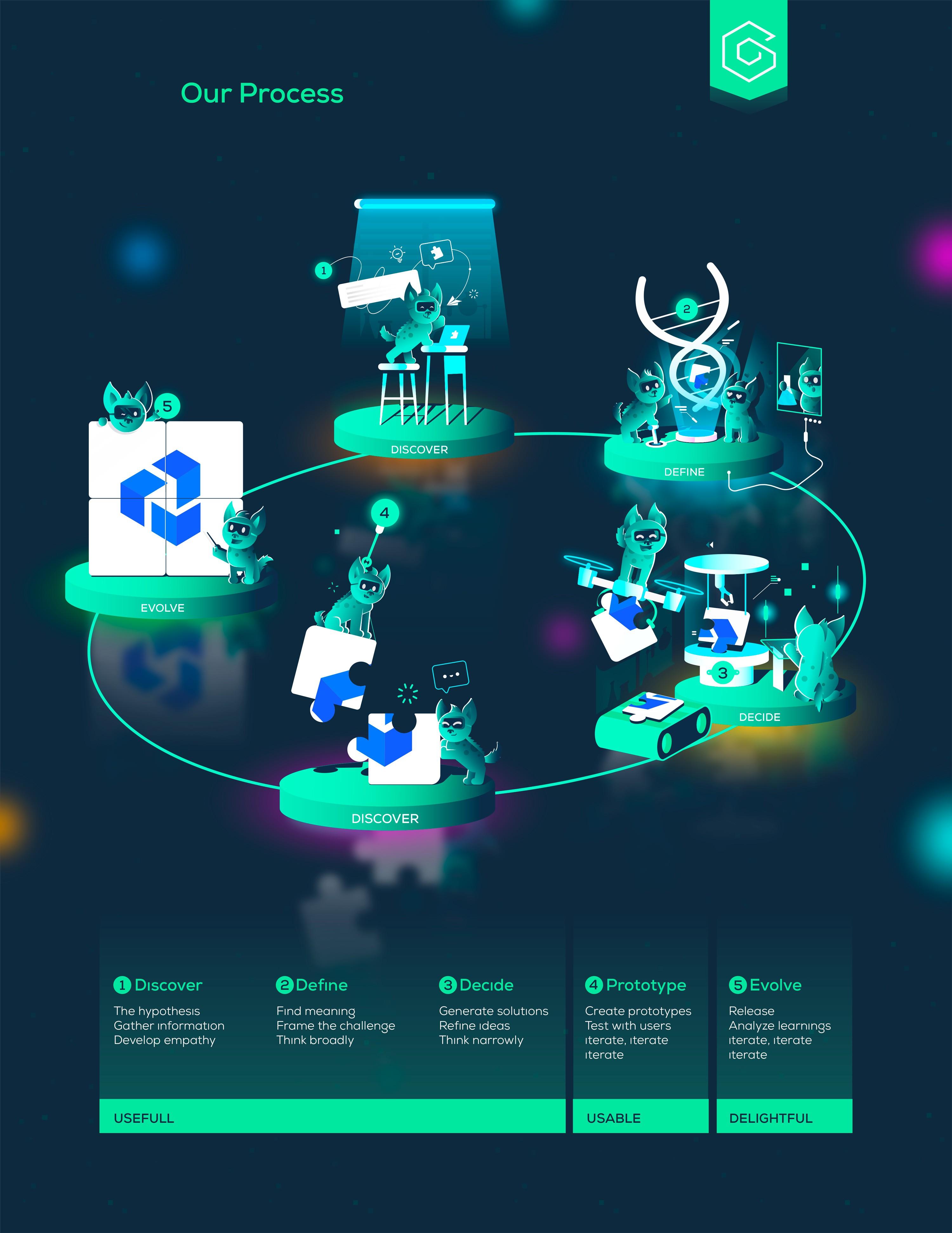 Hi-tech Hyena illustration for cool IoT company