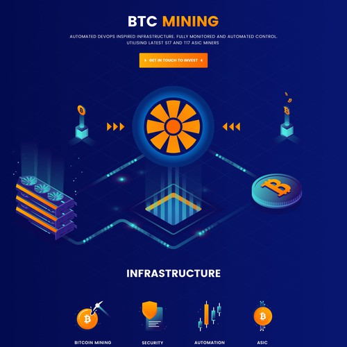 Creative web design for BTC Mining Company