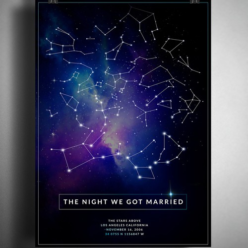 POSTER for personalized star map