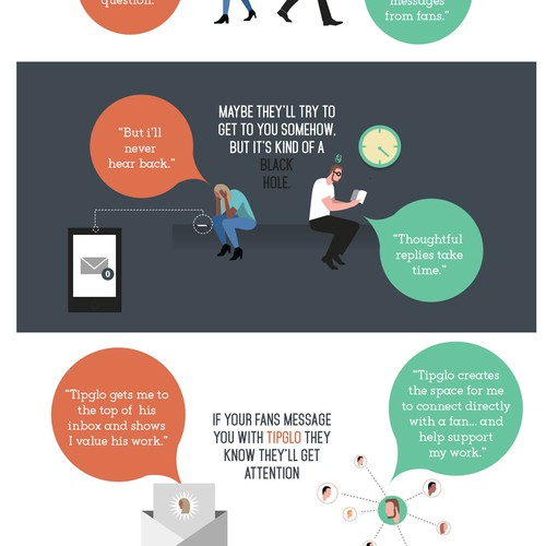 """Create an awesome """"How It Works"""" Infographic for us"""