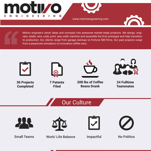 Motivo Recruiting Infographic