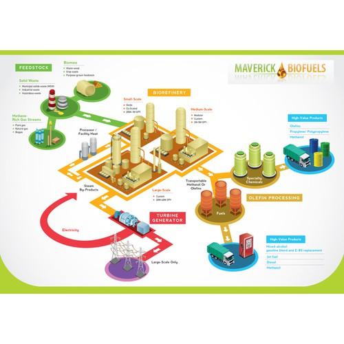 Maverick Biofuels needs a new illustration