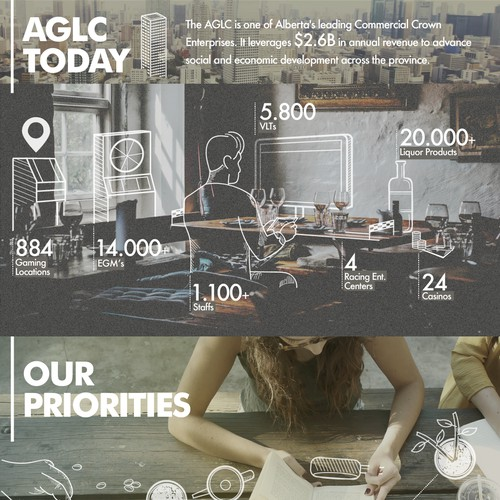 Augmented reality concept Infographic for AGLC