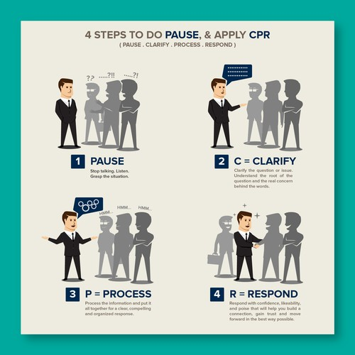 Infographic for Rock Star Leaders
