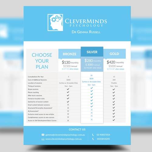 Cleverminds Psychology