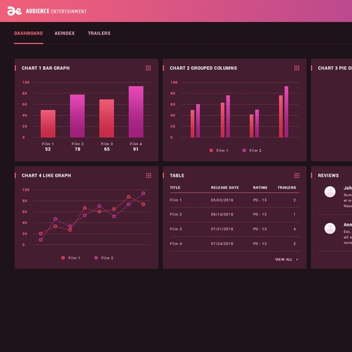 Dashboard Design for Audience Entertainment