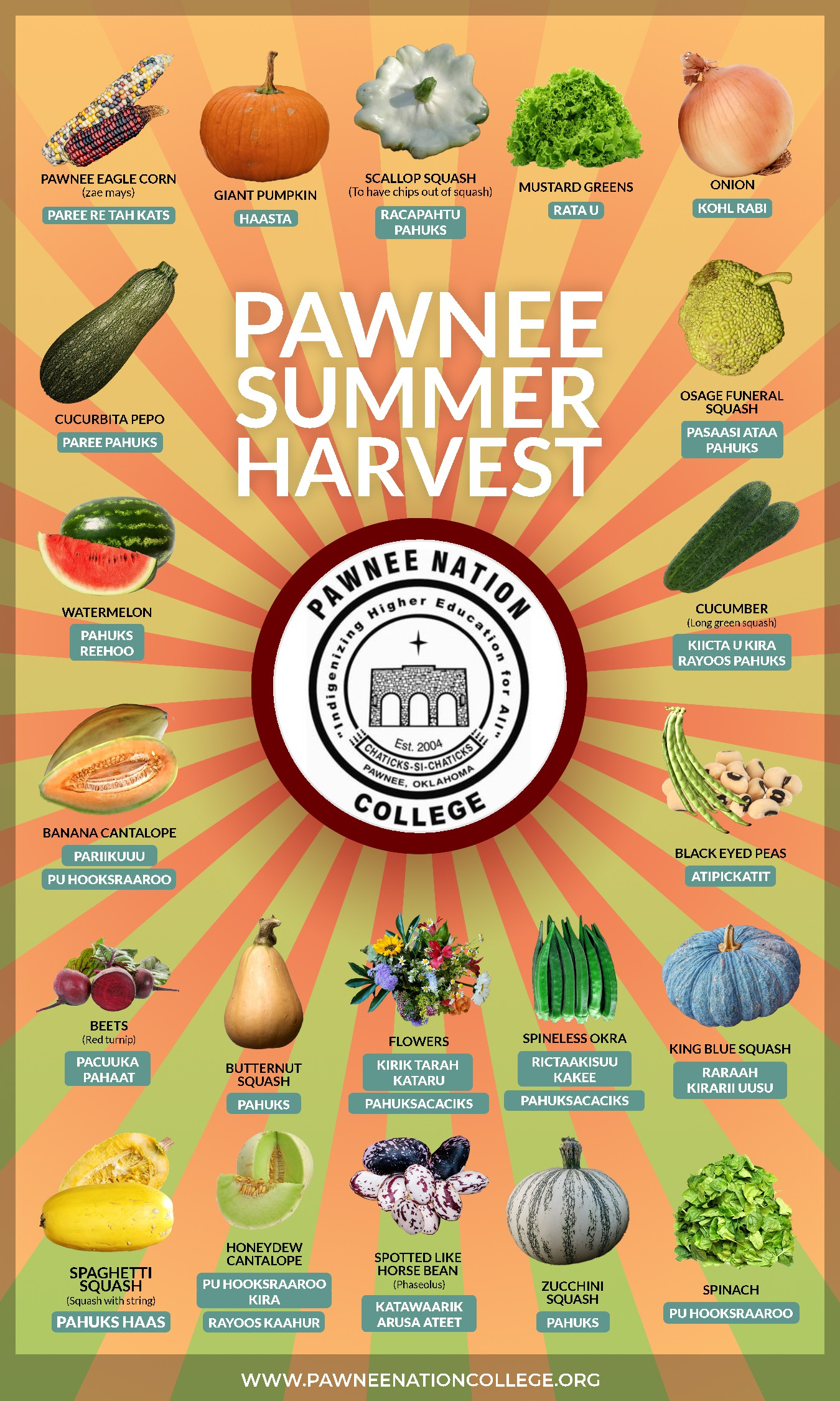 HEY! The Pawnee Natives need your help - expert needed for Pawnee-English Guide