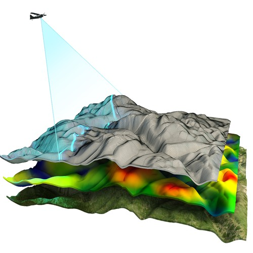 3D Of Aerial Point Cloud