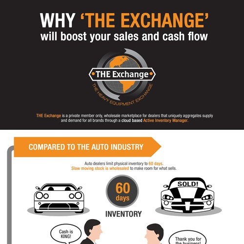 Why 'The Exchange' Infographic