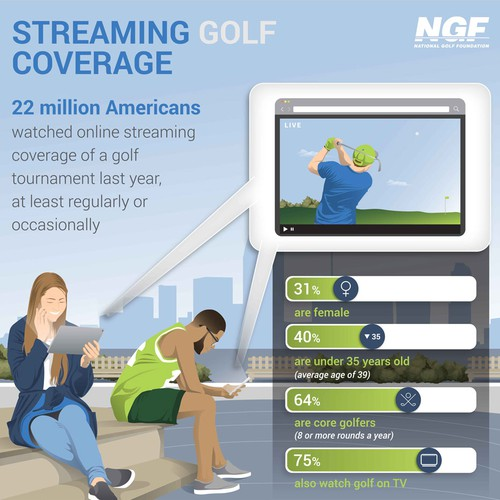 NGF - Golf Streaming
