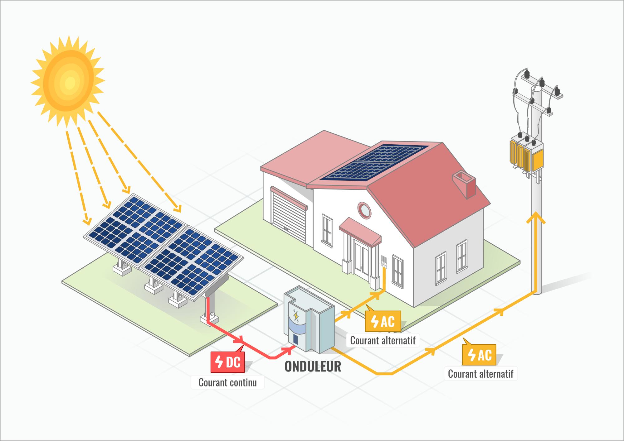 illustrations for a solar panels guide website