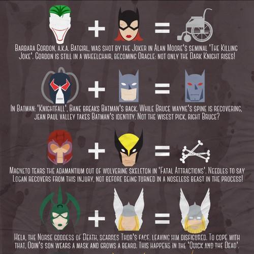 The Perfect Comics/Pop Culture Infographic