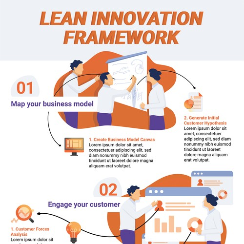 "Lean Growth/Innovation Consultancy ""How We Work"" infographic"