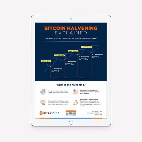 BitcoinIRA infographic