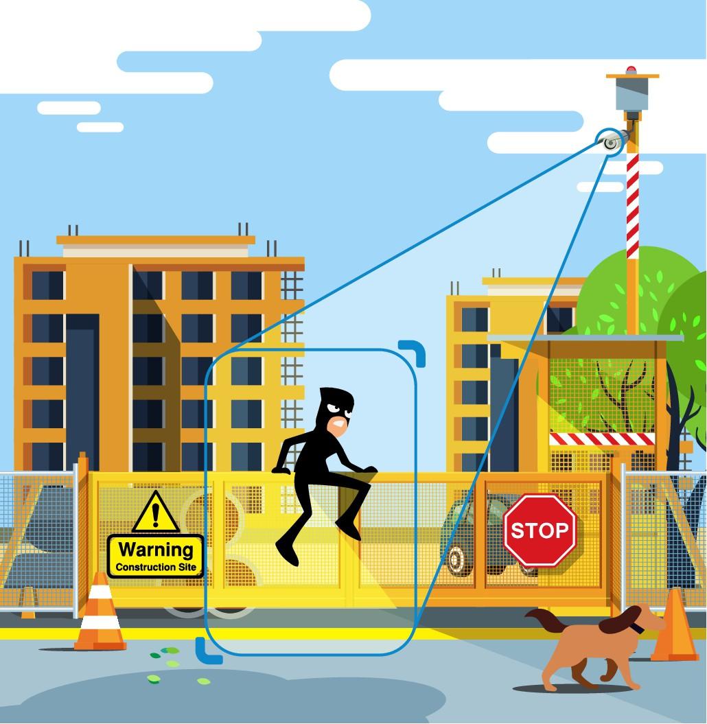 AI Camera Platform - Homepage illustration of key-benefits