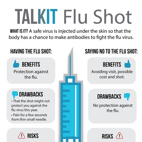 Infographic for Flu Shot