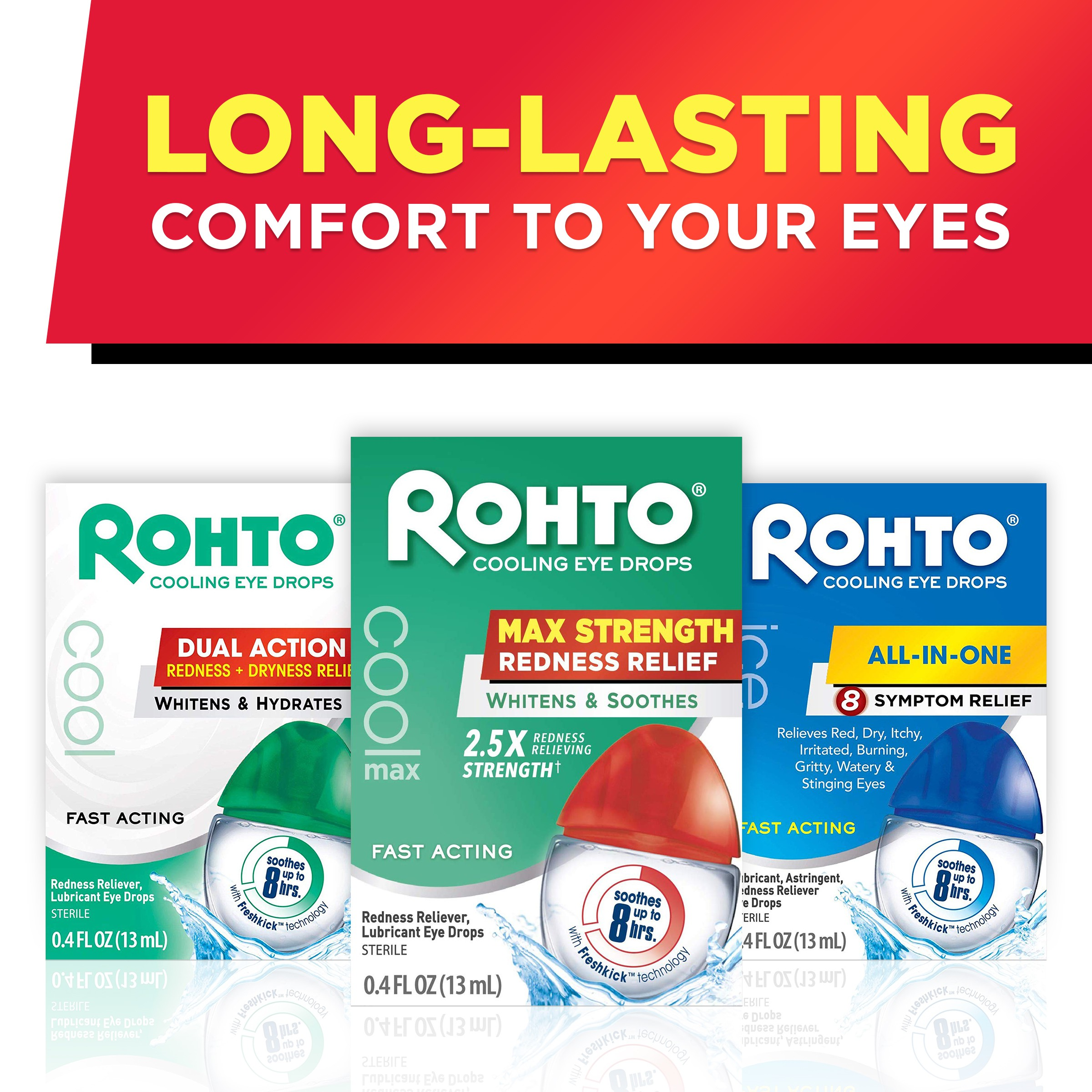 Rohto - Template Images: Create Image Carousels for E-commerce