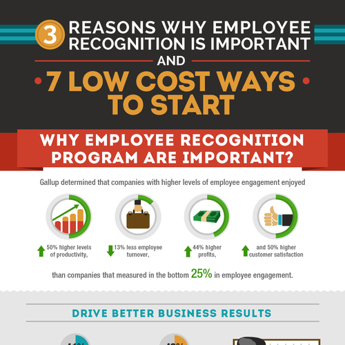 Employee Recognition Infographic