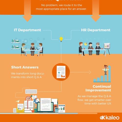 Infographic for Kaleo