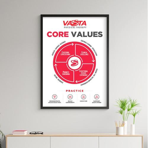 Company Values Poster for Vasta