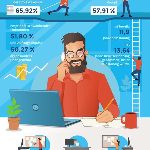 Infographic Der Durchscnittliche Freelancer...