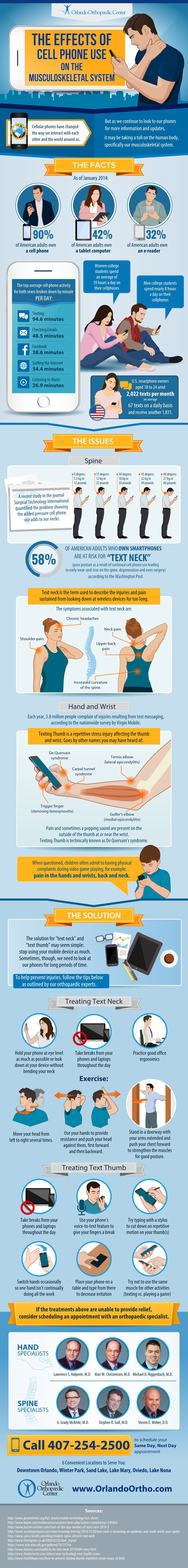 Infographic - The Effect of Cell Phone Use on Your Neck and Fingers